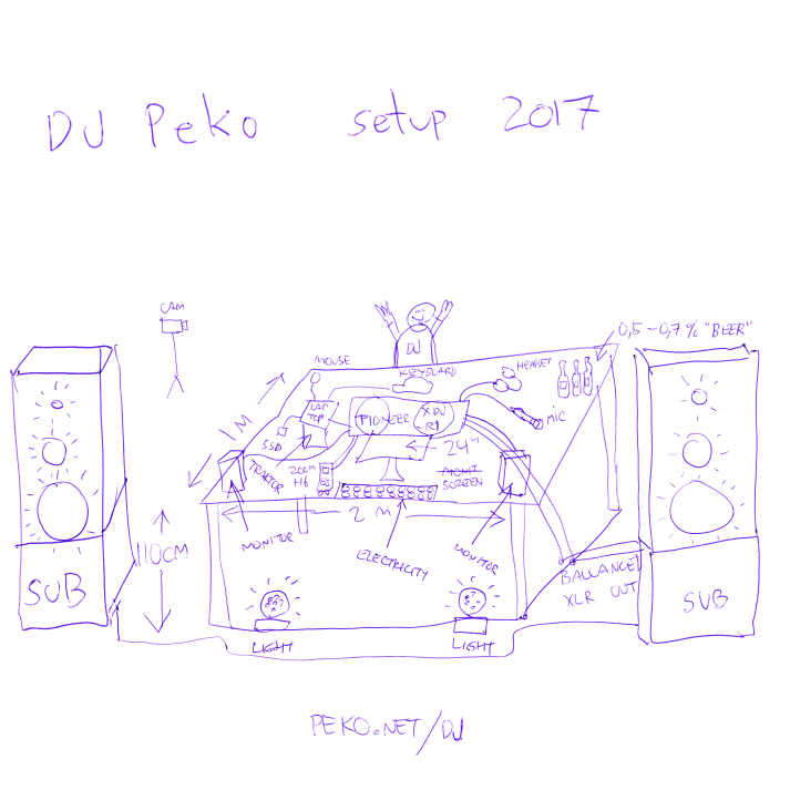 I Usually Include Some Local Releases Rare Or Even Exclusive Tracks And Previews Of My Own Play Mostly Very Danceable Music Theres A DJ Peko